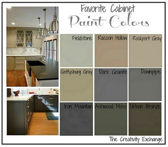 Good Color For Kitchen Cabinets: Best Paint Colors For Kitchen Cabinets