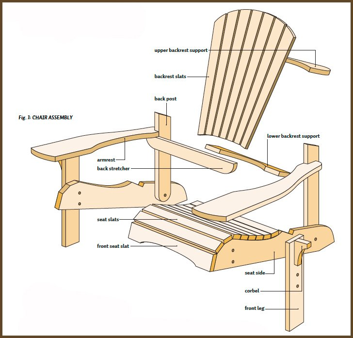 DIY Adirondack Chair Plans - Home Furniture Design