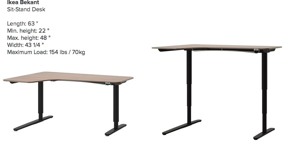 Sit To Stand Desk Ikea Home Furniture Design