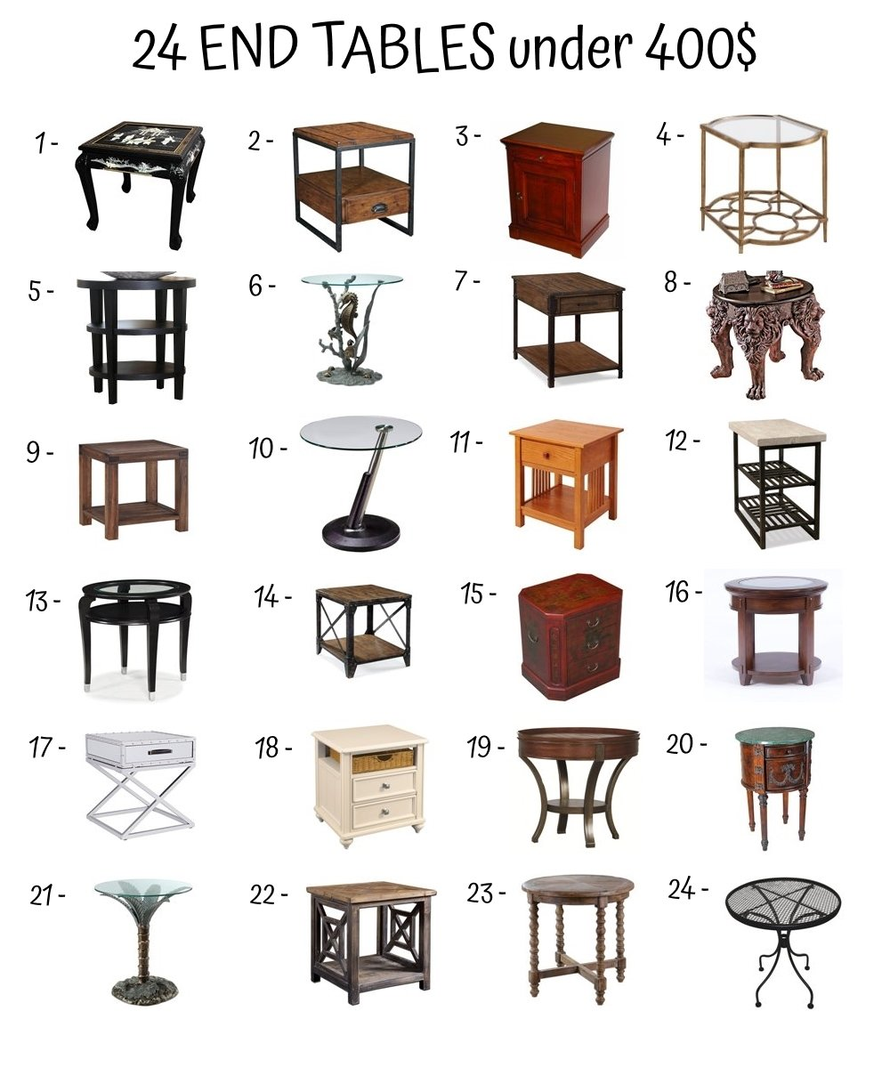 Selecting End Tables For Your Living Room Home Furniture
