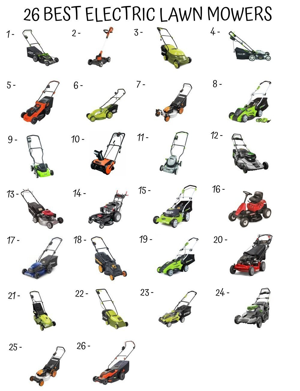 Electric Lawn Mower Review Home Furniture Design