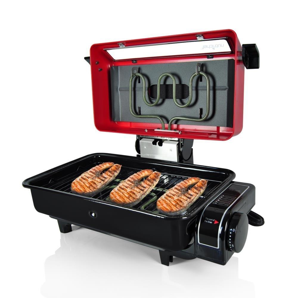 Delonghi Grill Indoor Outdoor ~ Indoor outdoor electric grill home furniture design