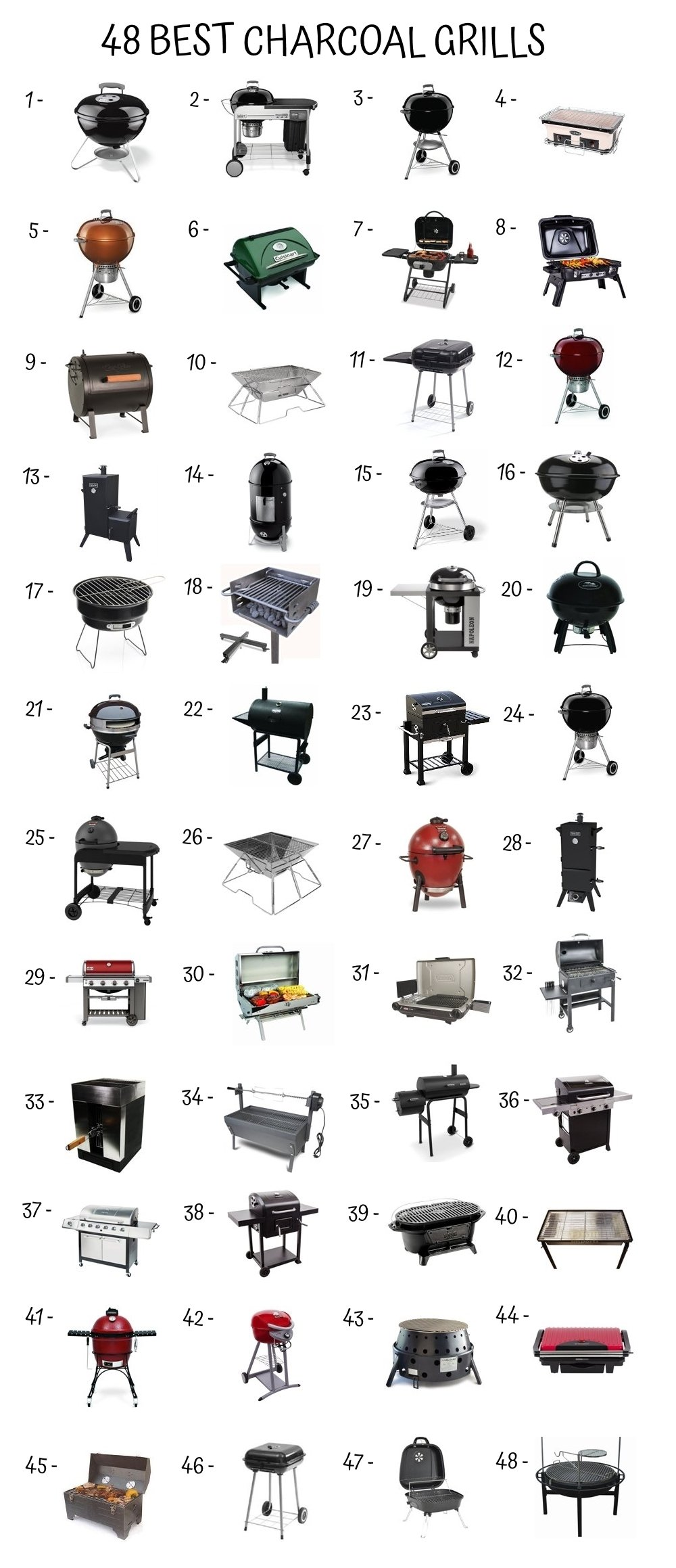 5 Things To Know Before You Buy A Charcoal Grill Home