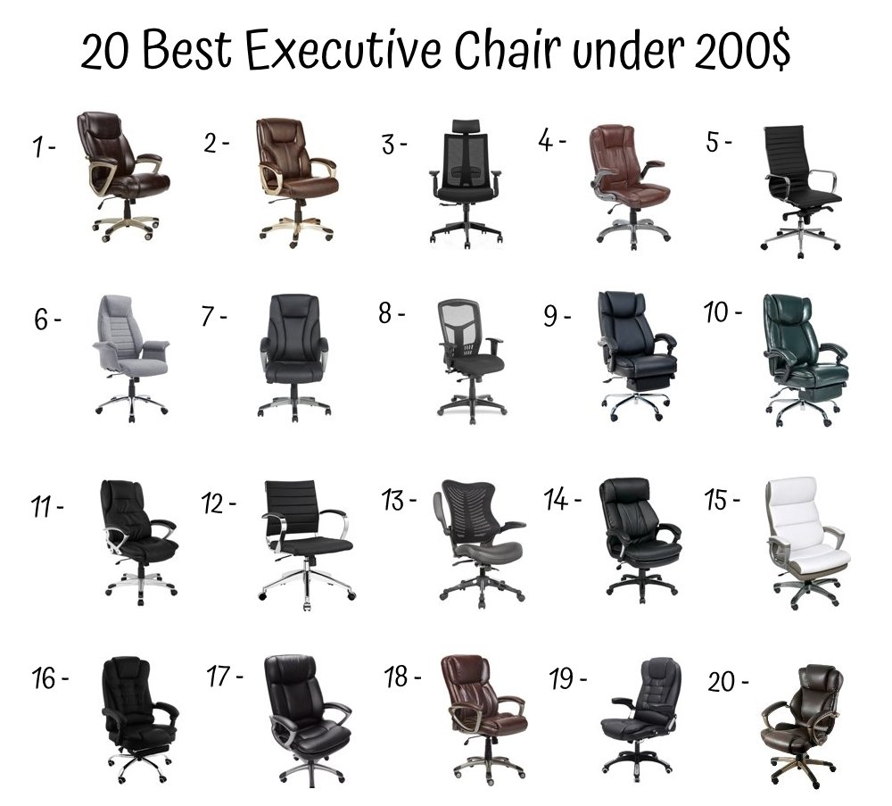 5 Common Office Chair Adjustments Each Lever Explained