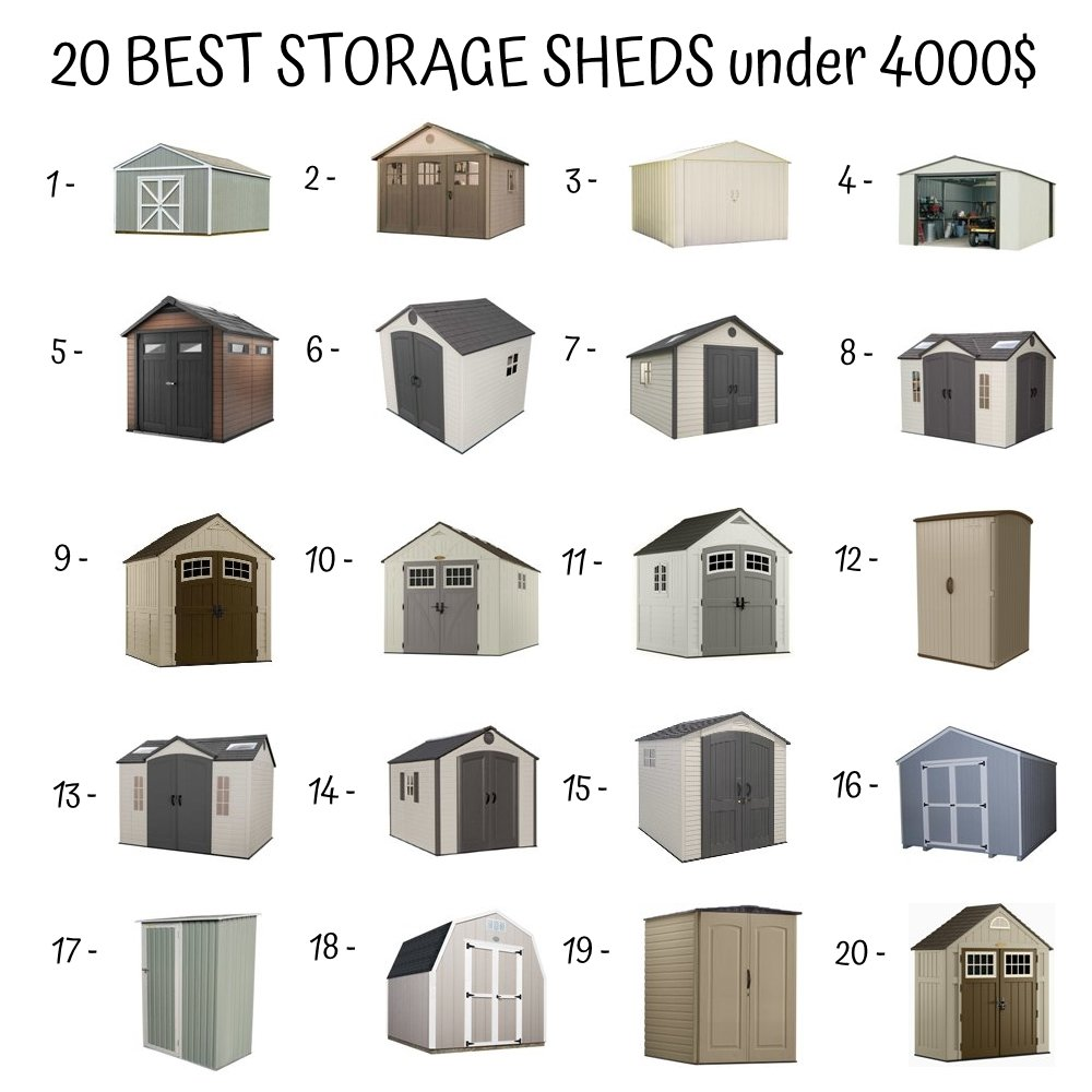 Plastic Storage Shed Buying Guide Home Furniture Design