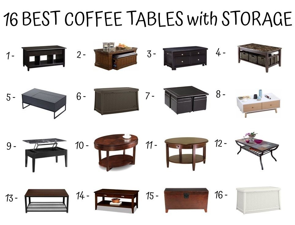 Buying Guide Coffee Tables Home Furniture Design