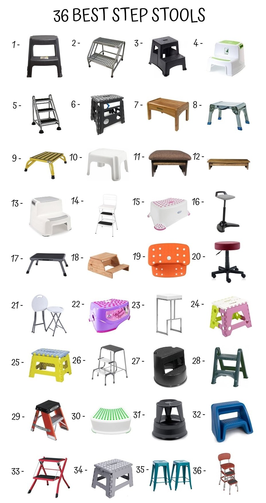 Free Step Stool Plans Home Furniture Design