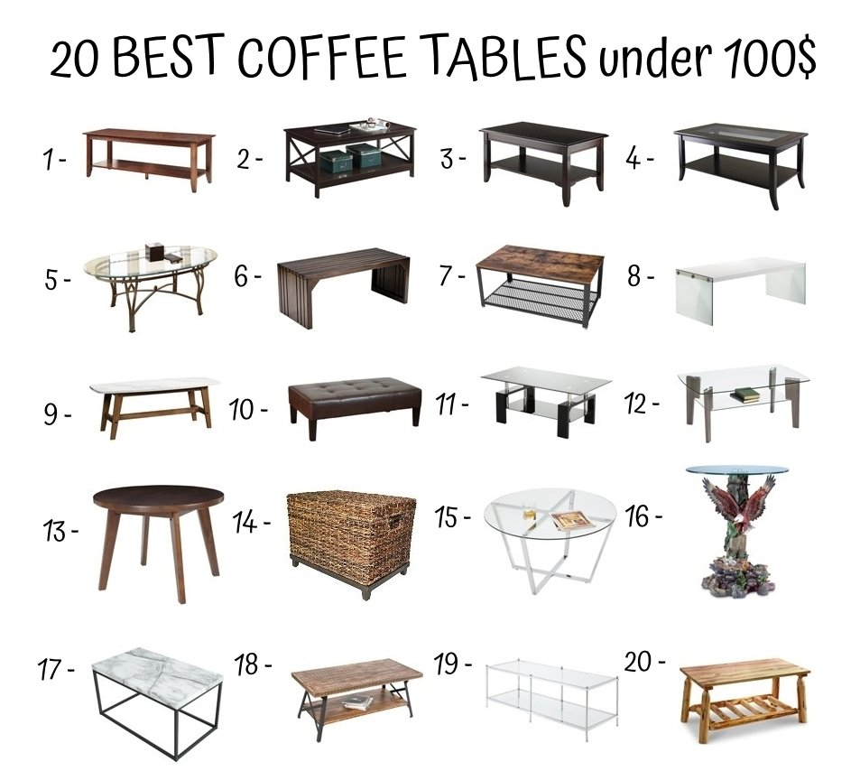 How To Measure A Coffee Table Guide Home Furniture Design