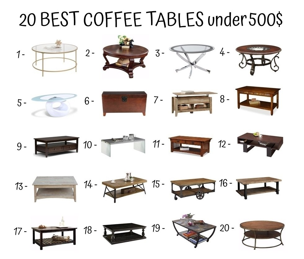 Coffee table buying guide home furniture design for Best coffee tables under 500