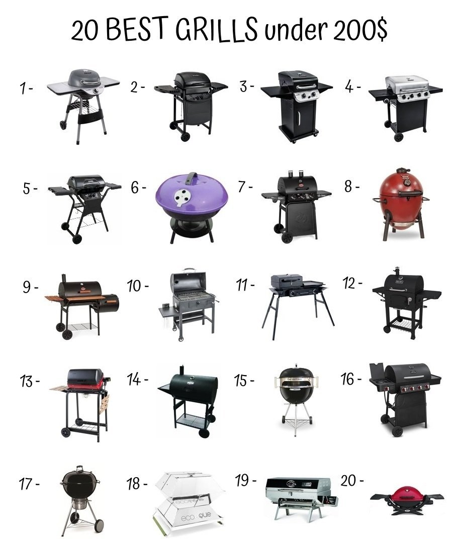 Fire Up The Grill A Beginners Guide Home Furniture Design