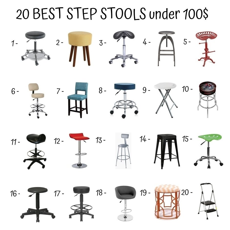 Your Guide To Choosing The Right Height Kitchen Stool