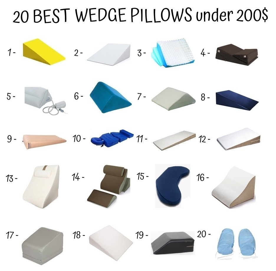 A Guide To Bed Wedge Pillows Home Furniture Design