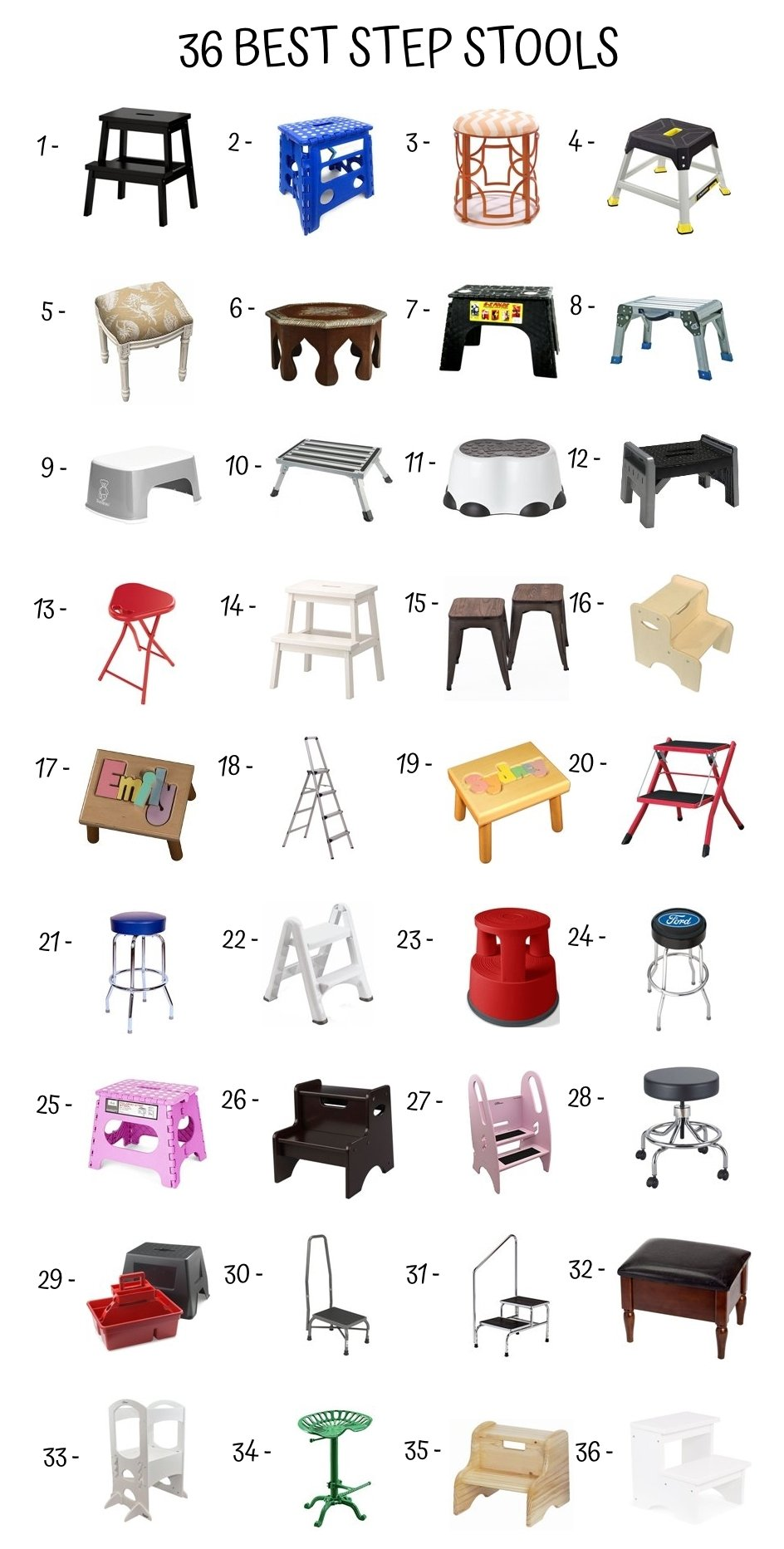 Step Stool Guide Don T Get The Wrong Step Stool Home
