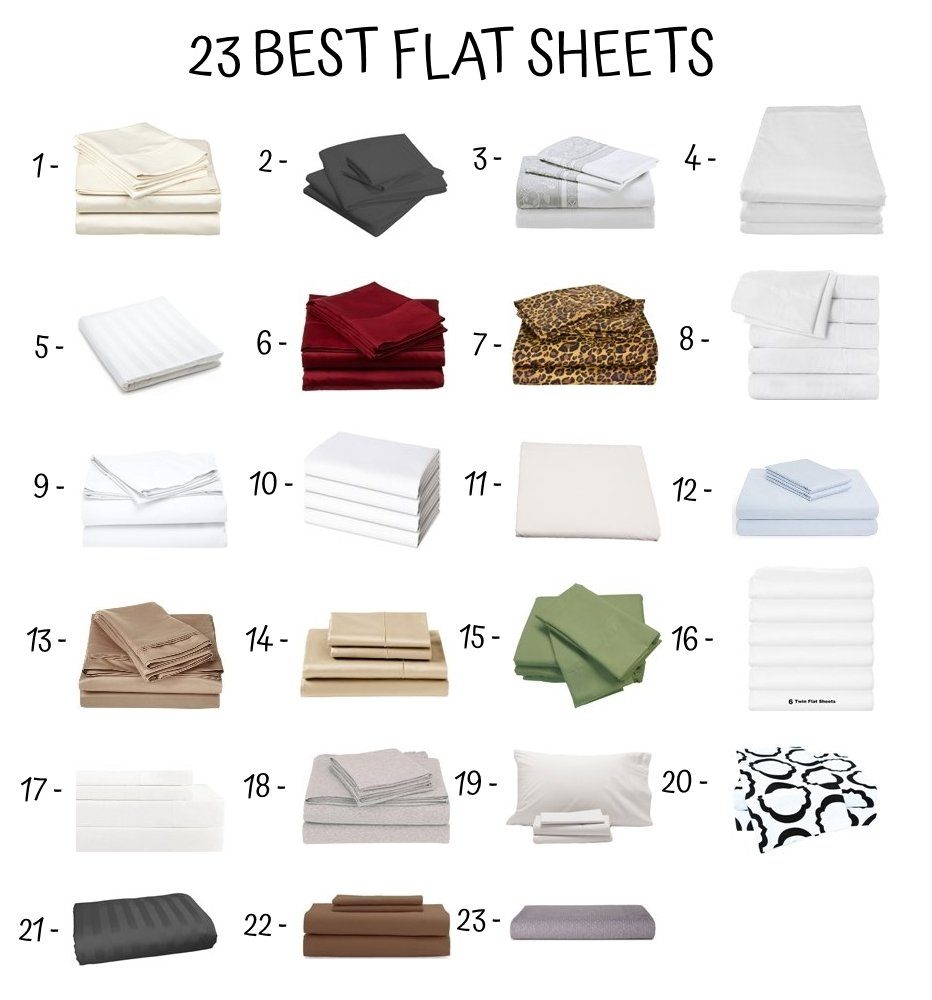 Sheets Buying Guide Home Furniture Design