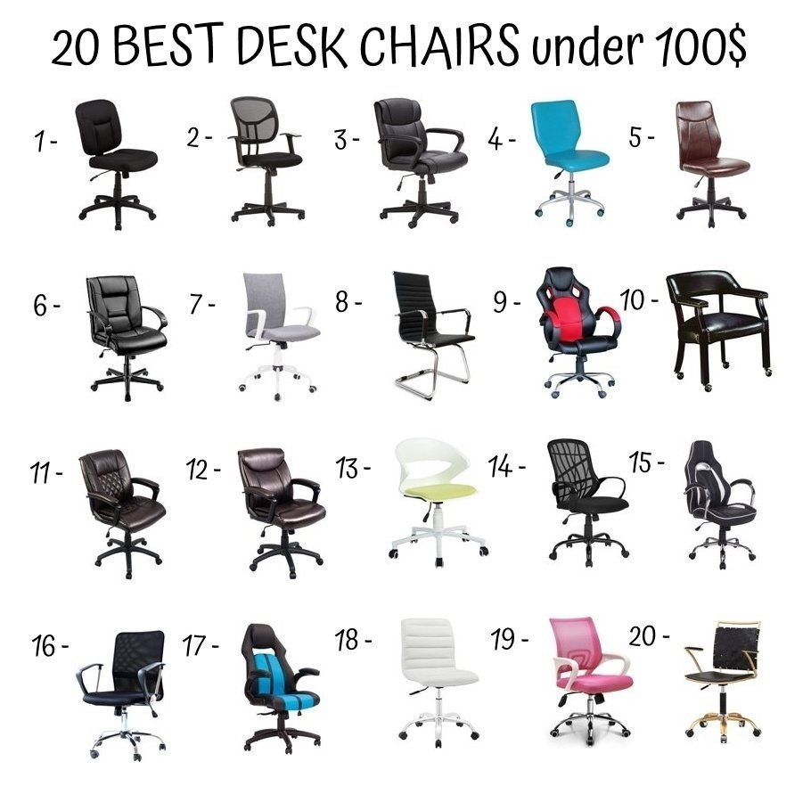 A Guide To Buying The Ideal Office Chair